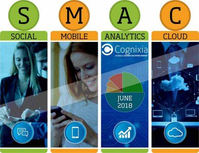 SMAC – Buzzing the IT World and Revolutionizing Businesses