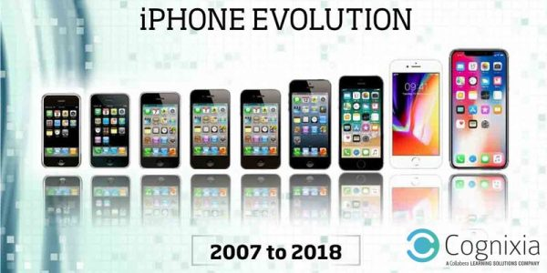 iOS – A Dreamy Operating System