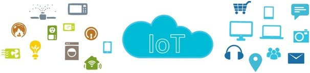Things Internet of Things has to Say