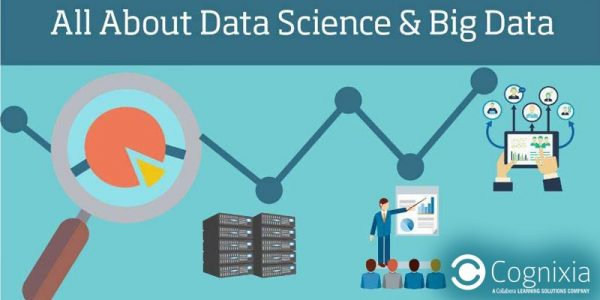 The Must Knows about Data Science