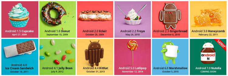Android N – The Future Version of Android