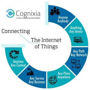 Trends: Bringing IoT to the Fore