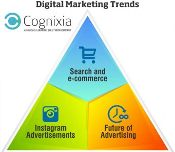 Digital Marketing Trends to Lookout For!