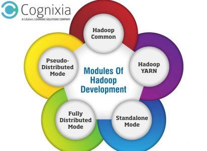 Hadoop Development – Simple steps to get skilled!!
