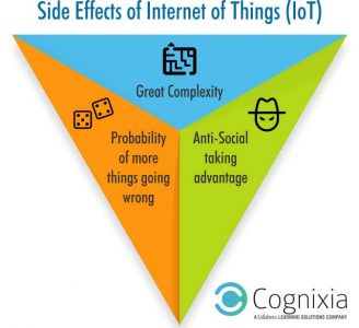 Internet of Things – Concepts & Questions