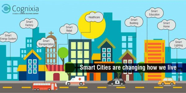 Internet of Things (IoT)– It's the In-Thing
