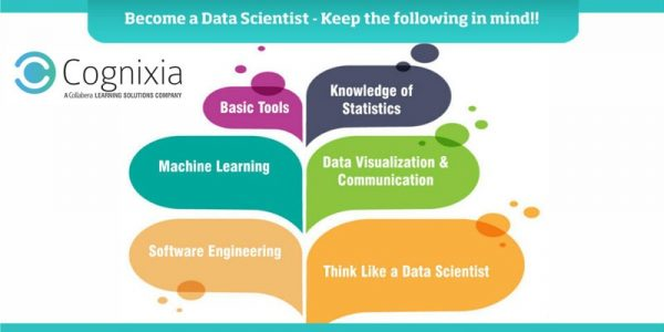 Become a Data Scientist – Keep the following in mind!!