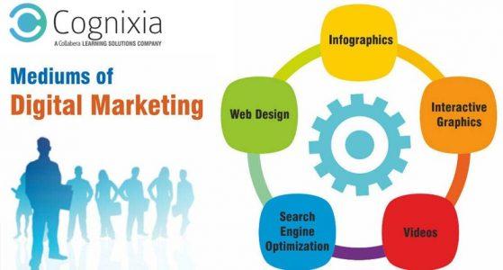 Digital Marketing – Going Beyond Social Media
