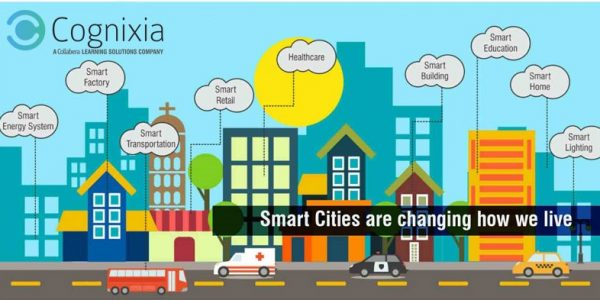 Possibilities with Internet of Things
