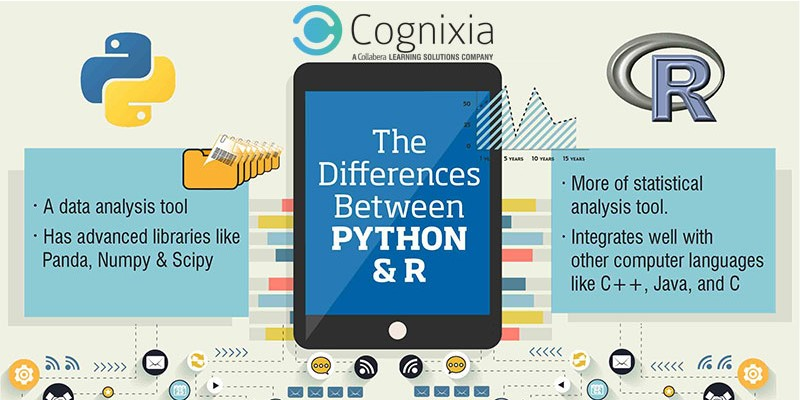 difference python r