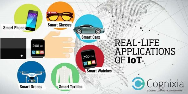 Real-life Applications of IOT
