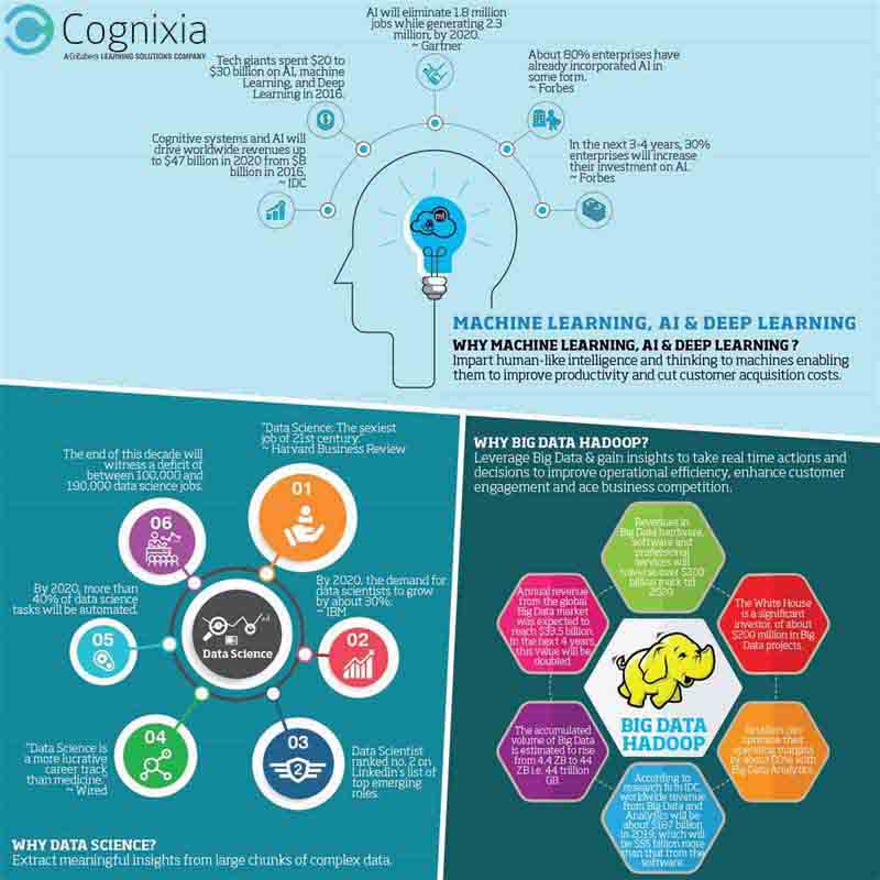 machine-learning-ai-infographic