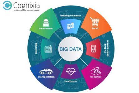 Top 3 Big Data Hadoop Certification Courses to Join in 2018