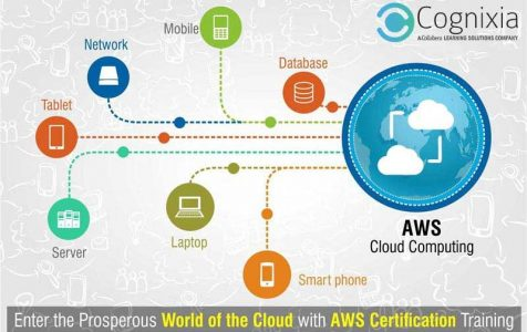 Advanced Career in Cloud with Amazon Web Services (AWS) Training
